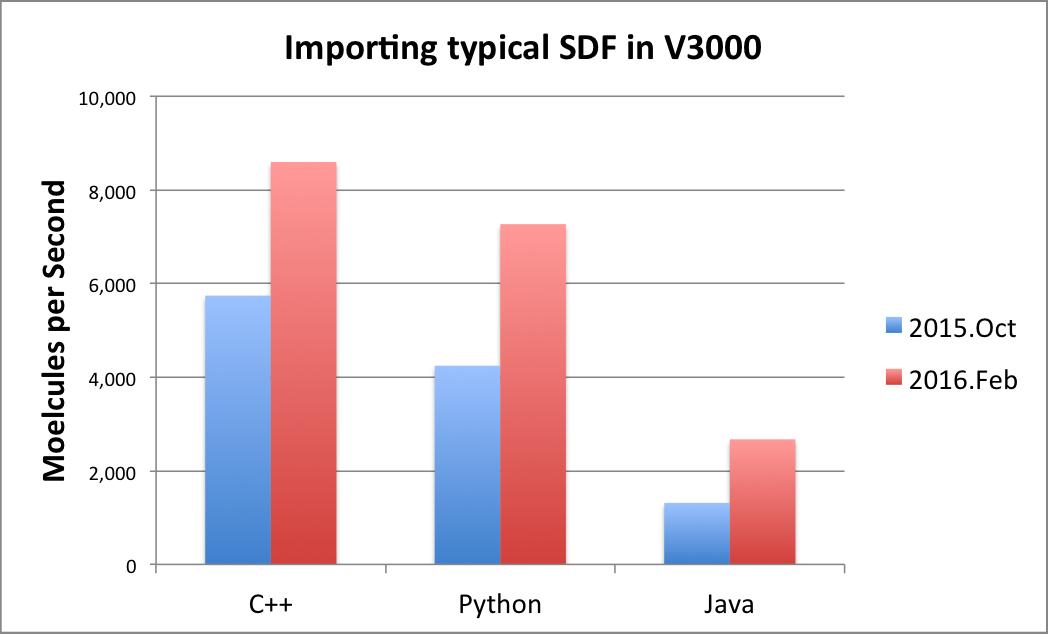 Version 2 0 6 — Toolkits -- Java